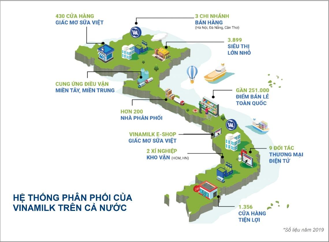 Giá trị thương hiệu Vinamilk được định giá hơn 2,4 tỷ Usd,  chiếm 20% tổng giá trị của 50 thương hiệu dẫn đầu Việt Nam 2020 - Ảnh 5