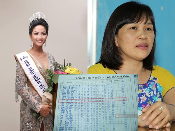 'Đứng hình' khi xem bảng thành tích học tập của tân Hoa hậu Hoàn vũ Việt Nam