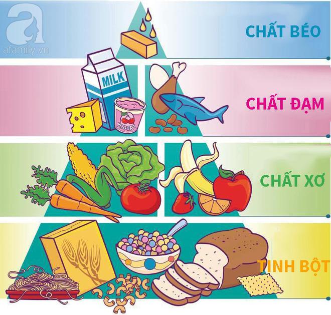 12 món ăn cho trẻ từ 6-36 tháng tuổi suy dinh dưỡng chậm lớn phục hồi, tăng cân lành mạnh - Ảnh 3