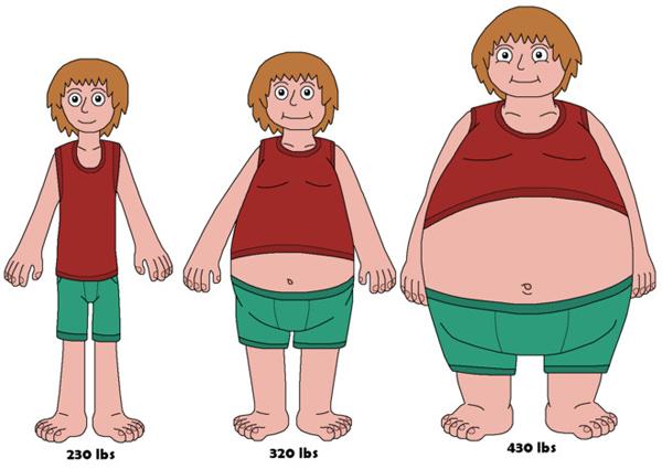 Ăn thịt thả phanh có thể gây tăng cân dù nói không với tinh bột - Ảnh 2