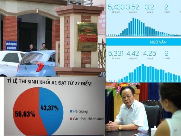 Người can thiệp nâng hàng loạt điểm thi ở Hà Giang phạm tội gì?