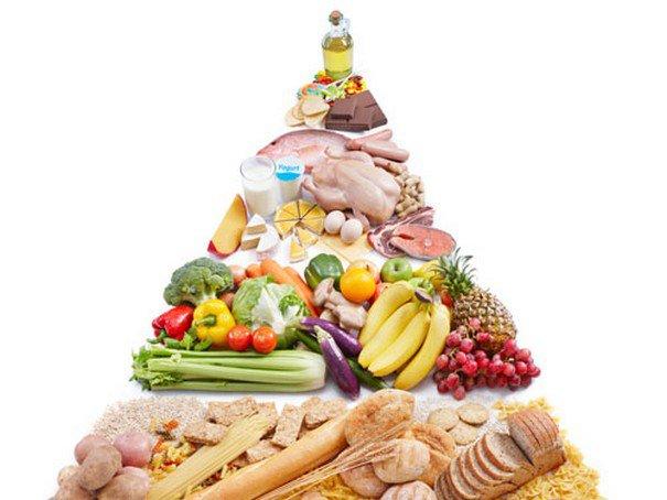 'Ăn phải dành, có phải kiệm' với 4 bí quyết tiết kiệm tiền nhưng bữa ăn vẫn đầy đủ dưỡng chất - Ảnh 2