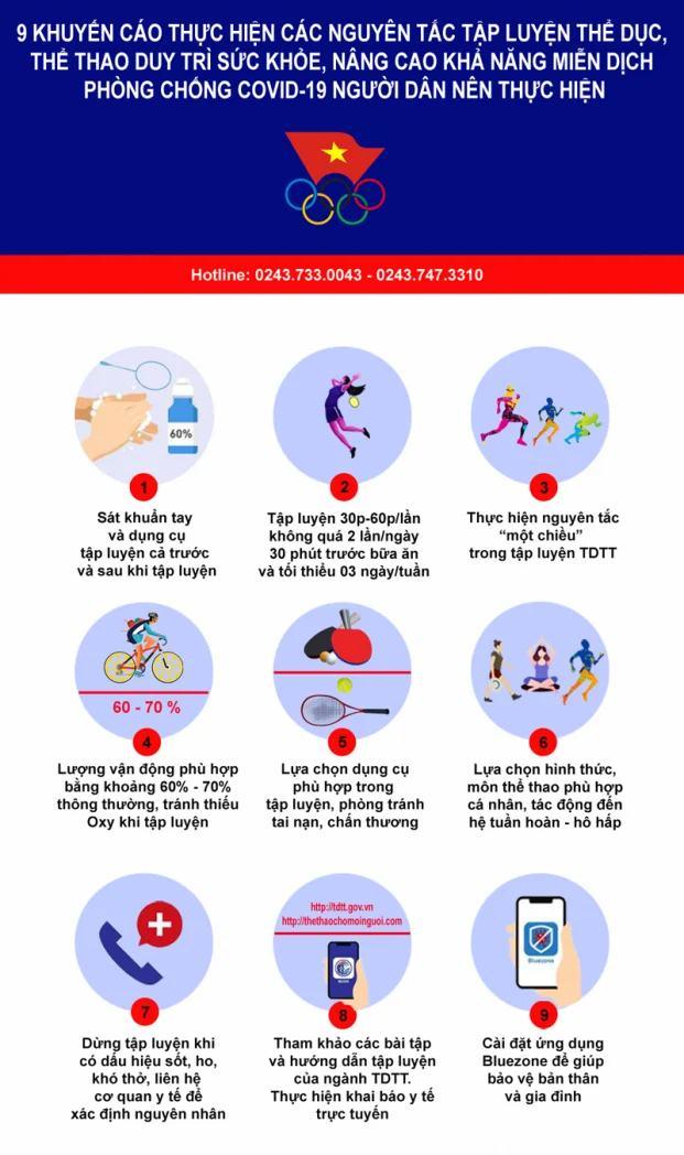 9 quy tắc vàng trong tập luyện thể dục thể thao mùa dịch COVID-19 - Ảnh 2