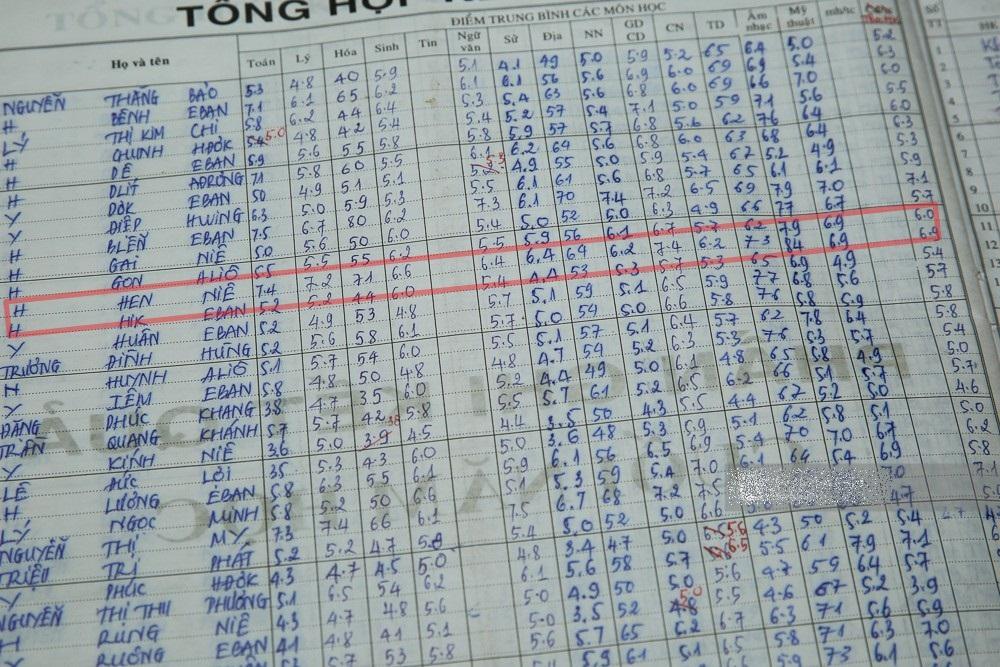 'Đứng hình' khi xem bảng thành tích học tập của tân Hoa hậu Hoàn vũ Việt Nam - Ảnh 2
