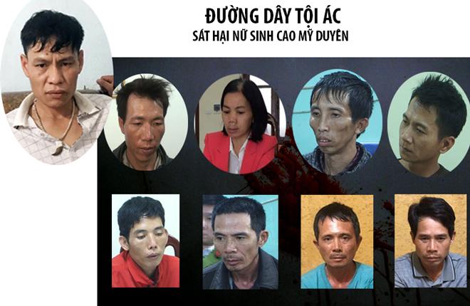 Đại tá công an tiết lộ thời điểm thắp hương khai quật tử thi nữ sinh giao gà ở Điện Biên