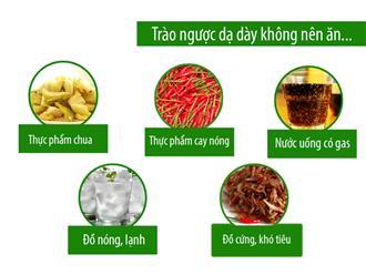 Trào ngược dạ dày thực quản kiêng ăn gì và những điều cần lưu ý