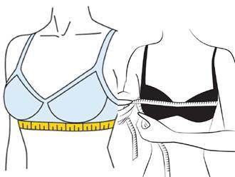 Bỏ túi bí kíp lựa chọn áo ngực siêu đỉnh, chị em nào chưa biết là thiệt thòi cả đời