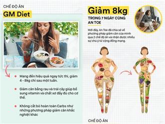Demo - Học cô nàng An Toe bí quyết giảm ngay 8kg trong 7 ngày nhờ 2 chế độ ăn này
