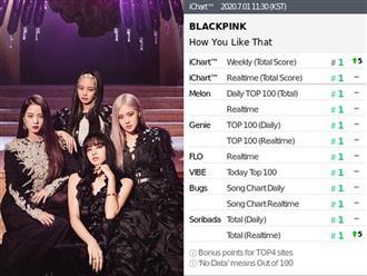 """BLACKPINK """"phủ xanh"""" BXH để trở thành nhóm nhạc đầu tiên đạt Perfect All-kill của năm 2020, vượt BTS và sánh ngang IU - Zico"""