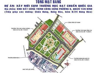 Người dân vườn rau Lộc Hưng sẽ được hỗ trợ 7 triệu/m2 đất