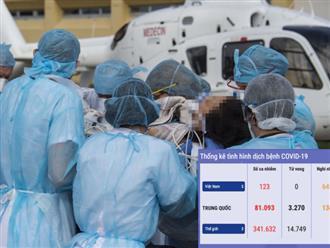 Tình hình dịch Covid-19 tại Việt Nam ngày 24/3: 134 ca dương tính, nhiều ca nhiễm đã xét nghiệm âm tính 1-3 lần