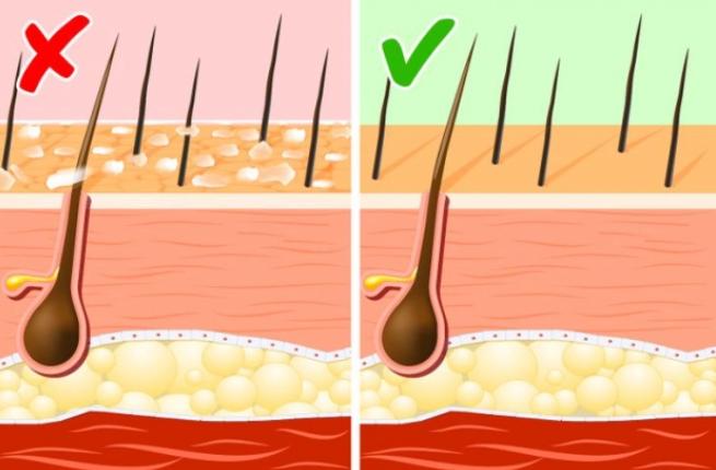 Điều gì sẽ xảy ra với làn da khi bạn uống nước ấm mỗi ngày? - Ảnh 3