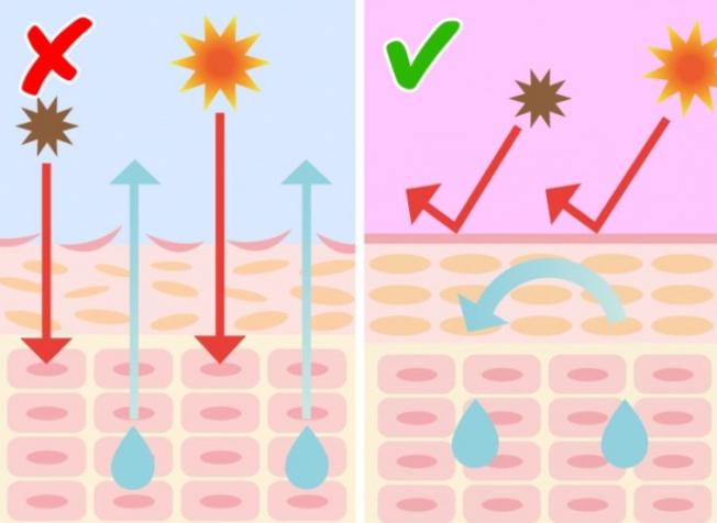 Điều gì sẽ xảy ra với làn da khi bạn uống nước ấm mỗi ngày? - Ảnh 7