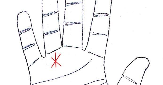 tuong ban tay 2